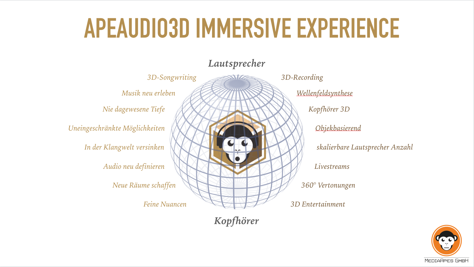 ApeAudio3D Immersive Experience